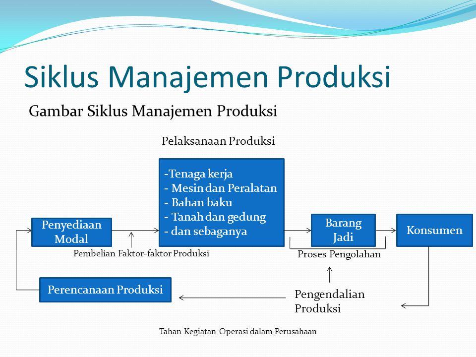 Ruang Lingkup Manajemen Produksi Ruang lingkup manajemen produksi adalah sebagai berikut: 1. Perencanaan Produksi (PP) atau planning production. 2. Pe