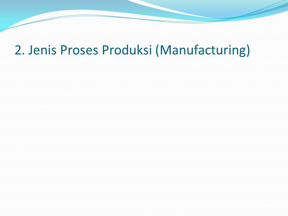 Soal: Esai 1. Jelaskan dan berikan contoh arti dari Industri! 2. Apa berbedaan Industri Manufaktur dan Industri Jasa! 3. Jelaskan tentang proses produ