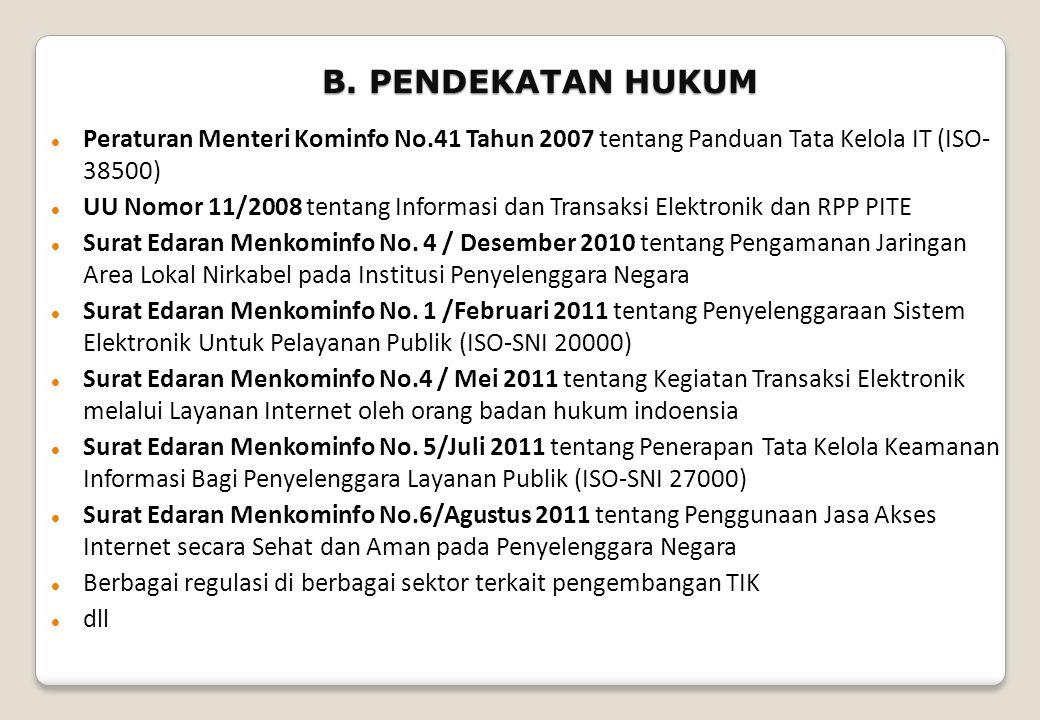 B. PENDEKATAN HUKUM  Peraturan Menteri Kominfo No.41 Tahun 2007 tentang Panduan Tata Kelola IT (ISO- 38500)  UU Nomor 11/2008 tentang Informasi dan