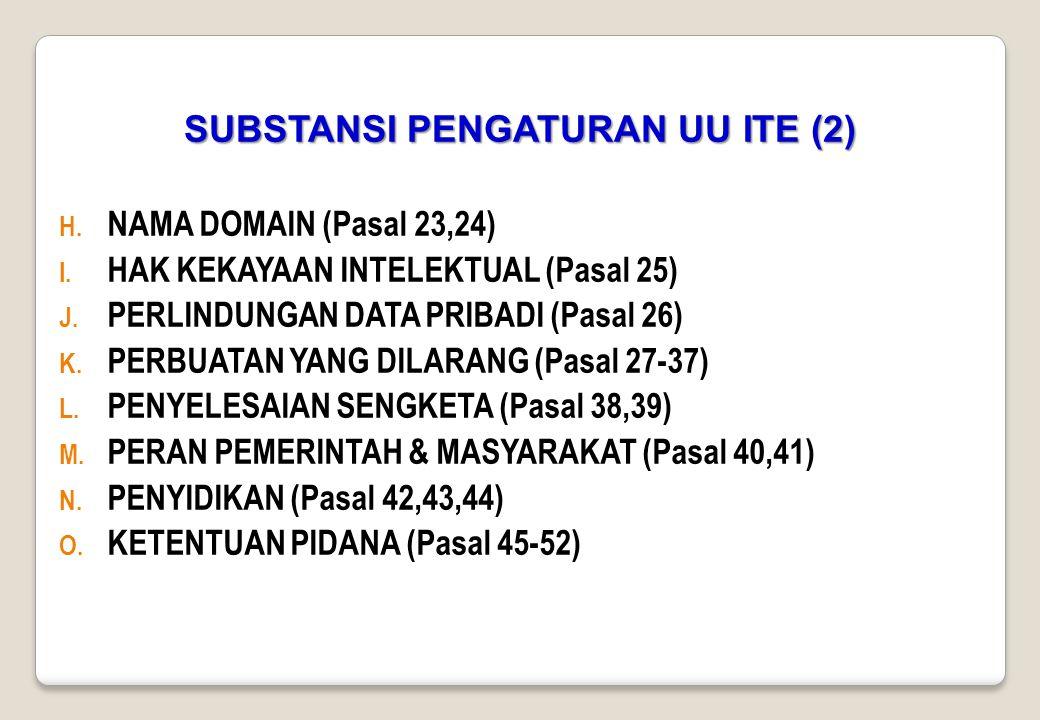 H. NAMA DOMAIN (Pasal 23,24) I. HAK KEKAYAAN INTELEKTUAL (Pasal 25) J. PERLINDUNGAN DATA PRIBADI (Pasal 26) K. PERBUATAN YANG DILARANG (Pasal 27-37) L