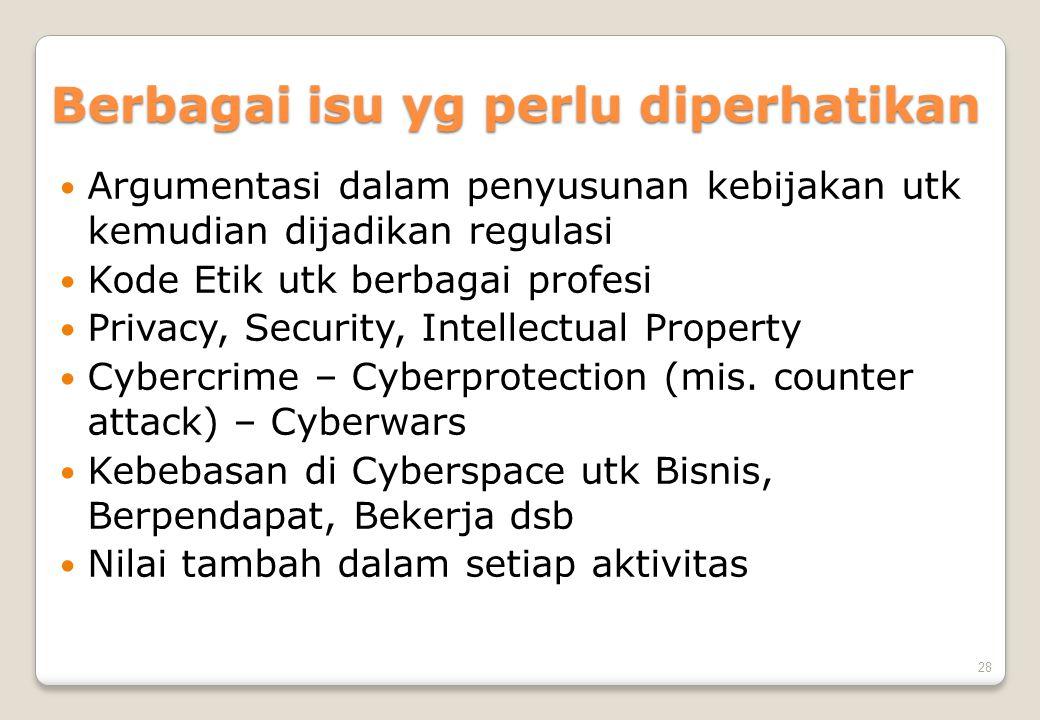 28 Berbagai isu yg perlu diperhatikan  Argumentasi dalam penyusunan kebijakan utk kemudian dijadikan regulasi  Kode Etik utk berbagai profesi  Priv