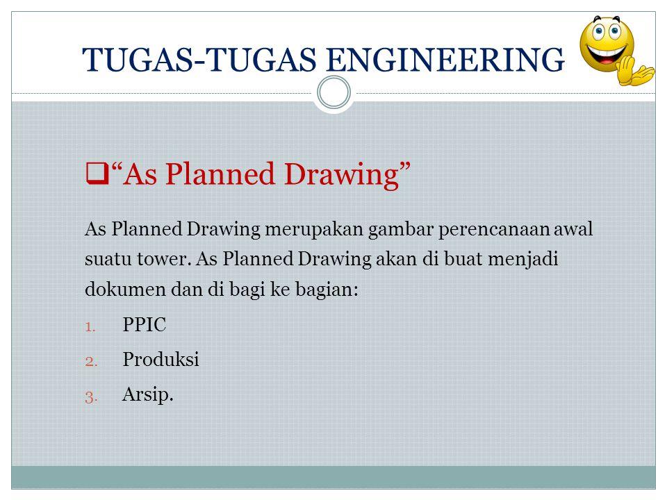 """ """"As Planned Drawing"""" As Planned Drawing merupakan gambar perencanaan awal suatu tower. As Planned Drawing akan di buat menjadi dokumen dan di bagi k"""