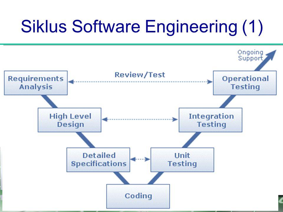 Siklus Software Engineering (2)