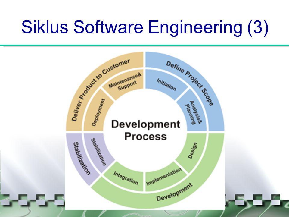 Siklus Software Engineering (3)