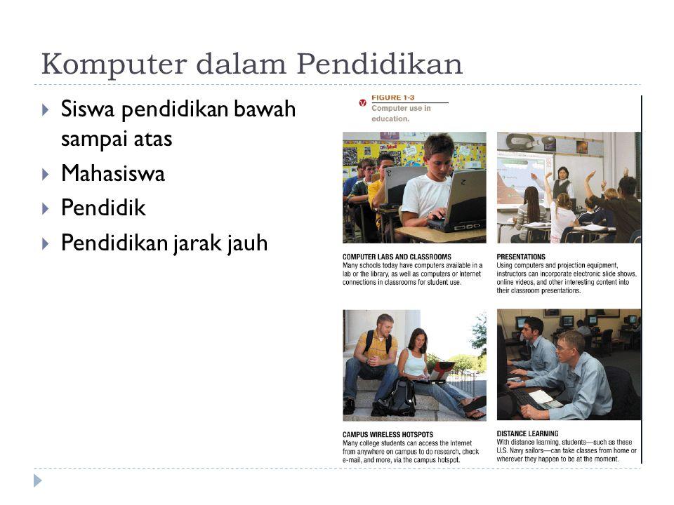 Komputer dalam Pendidikan  Siswa pendidikan bawah sampai atas  Mahasiswa  Pendidik  Pendidikan jarak jauh