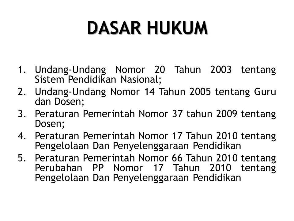 DASAR HUKUM 1.Undang-Undang Nomor 20 Tahun 2003 tentang Sistem Pendidikan Nasional; 2.Undang-Undang Nomor 14 Tahun 2005 tentang Guru dan Dosen; 3.Peraturan Pemerintah Nomor 37 tahun 2009 tentang Dosen; 4.Peraturan Pemerintah Nomor 17 Tahun 2010 tentang Pengelolaan Dan Penyelenggaraan Pendidikan 5.Peraturan Pemerintah Nomor 66 Tahun 2010 tentang Perubahan PP Nomor 17 Tahun 2010 tentang Pengelolaan Dan Penyelenggaraan Pendidikan