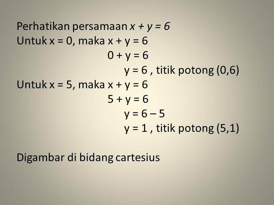Perhatikan persamaan x + y = 6 Untuk x = 0, maka x + y = 6 0 + y = 6 y = 6, titik potong (0,6) Untuk x = 5, maka x + y = 6 5 + y = 6 y = 6 – 5 y = 1, titik potong (5,1) Digambar di bidang cartesius