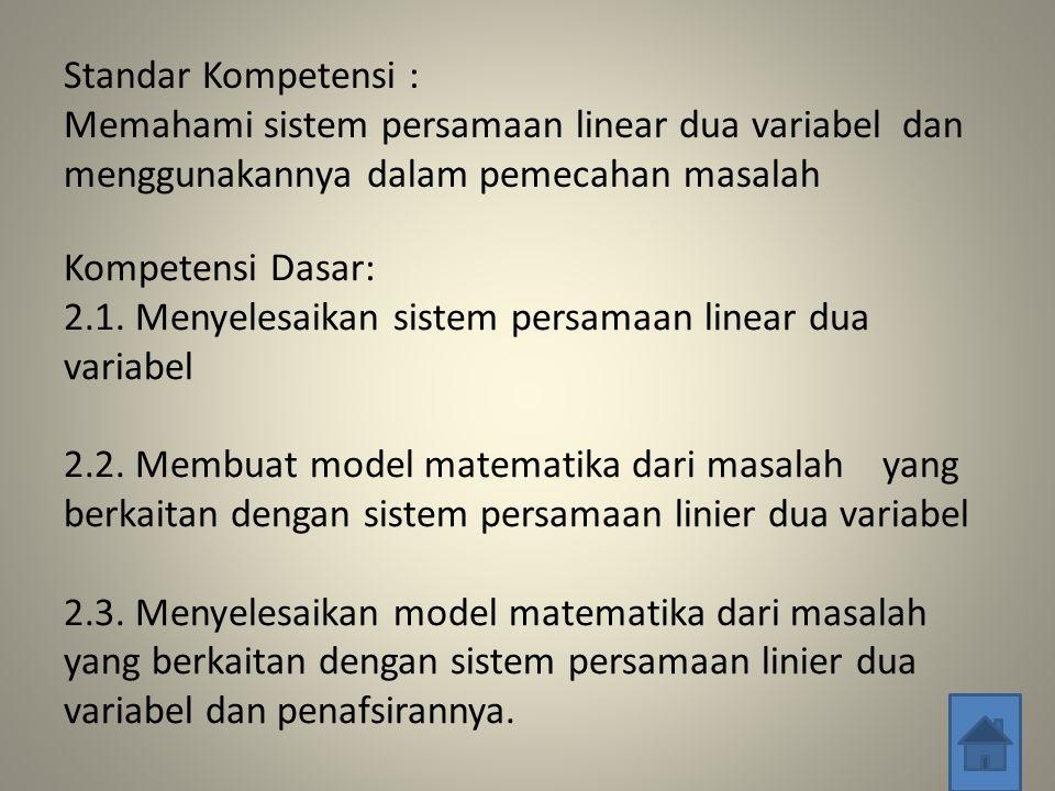 Standar Kompetensi : Memahami sistem persamaan linear dua variabel dan menggunakannya dalam pemecahan masalah Kompetensi Dasar: 2.1. Menyelesaikan sis