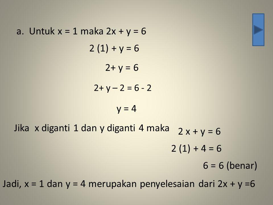 a. Untuk x = 1 maka 2x + y = 6 2 (1) + y = 6 2+ y = 6 2+ y – 2 = 6 - 2 y = 4 Jika x diganti 1 dan y diganti 4 maka 2 x + y = 6 2 (1) + 4 = 6 6 = 6 (be