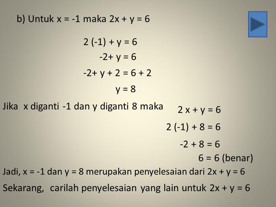 b) Untuk x = -1 maka 2x + y = 6 2 (-1) + y = 6 -2+ y = 6 -2+ y + 2 = 6 + 2 y = 8 Jadi, x = -1 dan y = 8 merupakan penyelesaian dari 2x + y = 6 Sekarang, carilah penyelesaian yang lain untuk 2x + y = 6 Jika x diganti -1 dan y diganti 8 maka 2 x + y = 6 2 (-1) + 8 = 6 6 = 6 (benar) -2 + 8 = 6