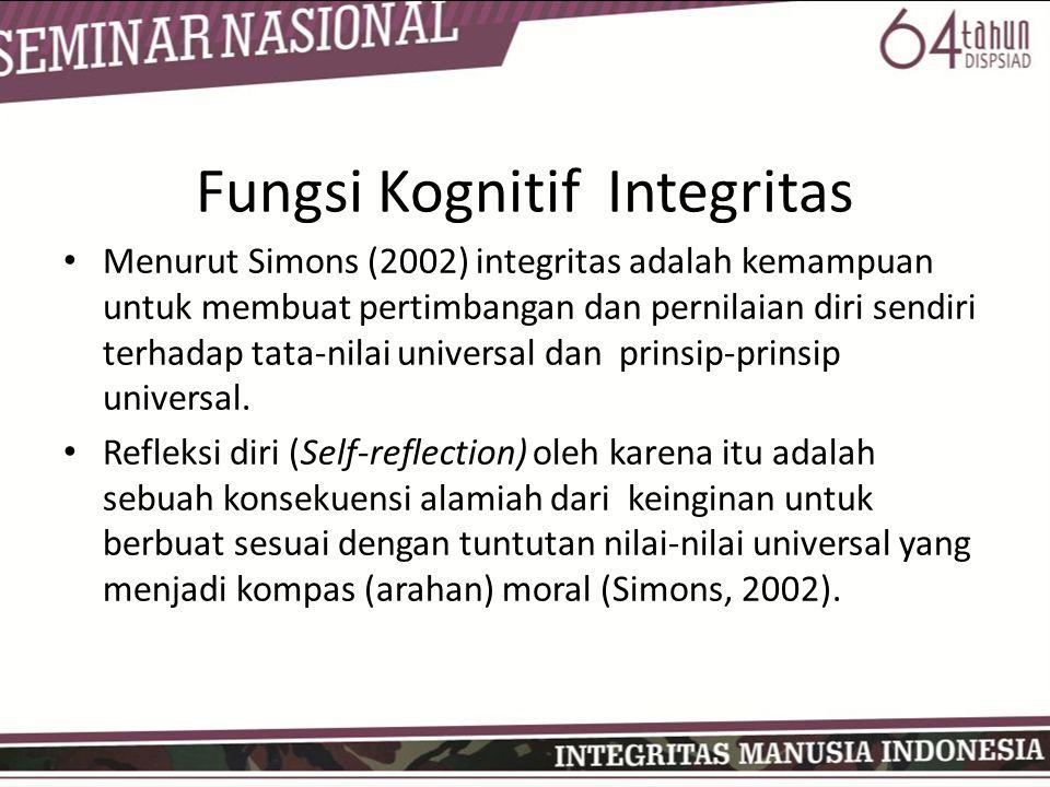 • Menurut Simons (2002) integritas adalah kemampuan untuk membuat pertimbangan dan pernilaian diri sendiri terhadap tata-nilai universal dan prinsip-prinsip universal.