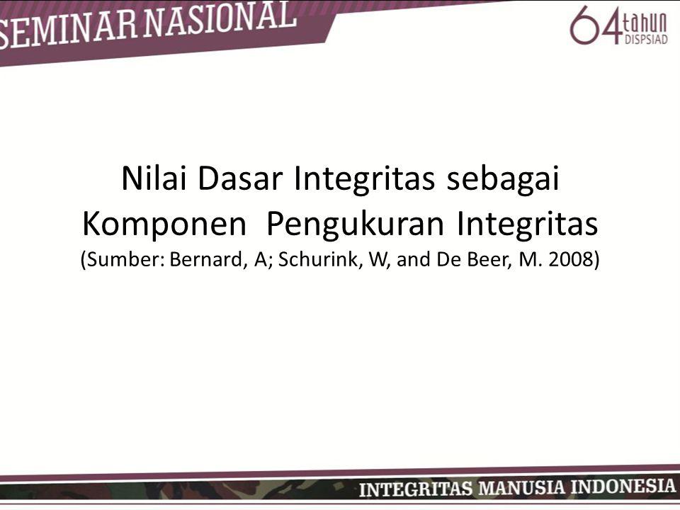 Nilai Dasar Integritas sebagai Komponen Pengukuran Integritas (Sumber: Bernard, A; Schurink, W, and De Beer, M. 2008)