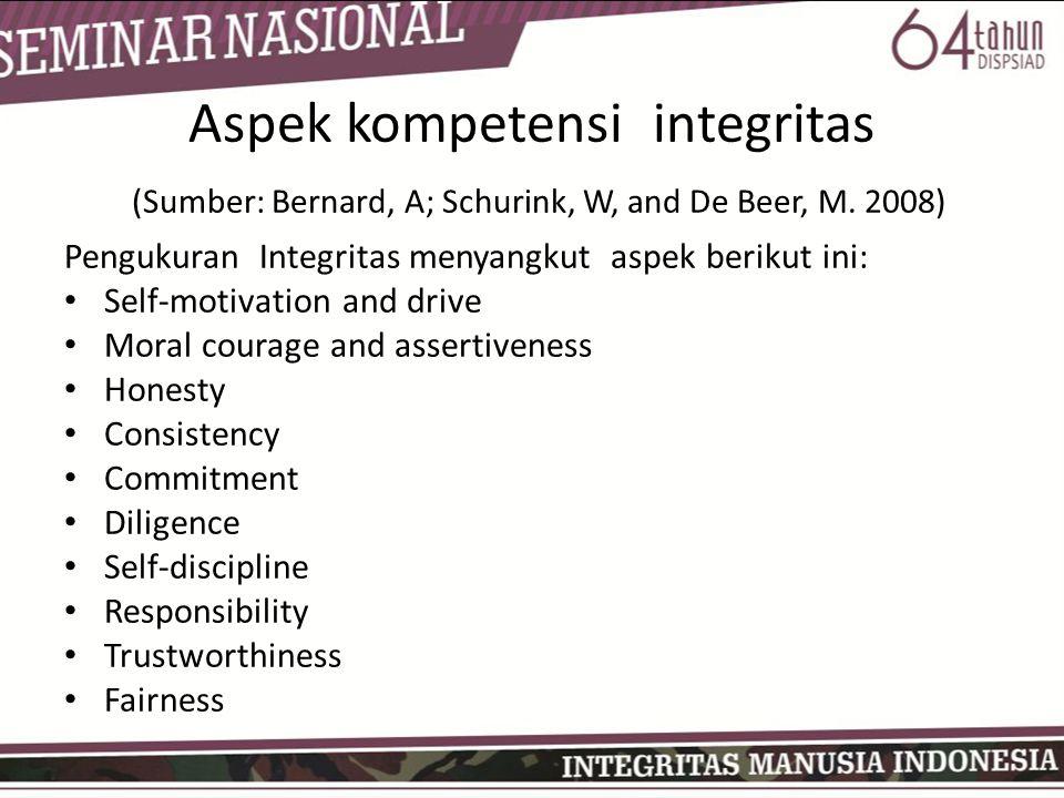 Aspek kompetensi integritas (Sumber: Bernard, A; Schurink, W, and De Beer, M. 2008) Pengukuran Integritas menyangkut aspek berikut ini: • Self-motivat