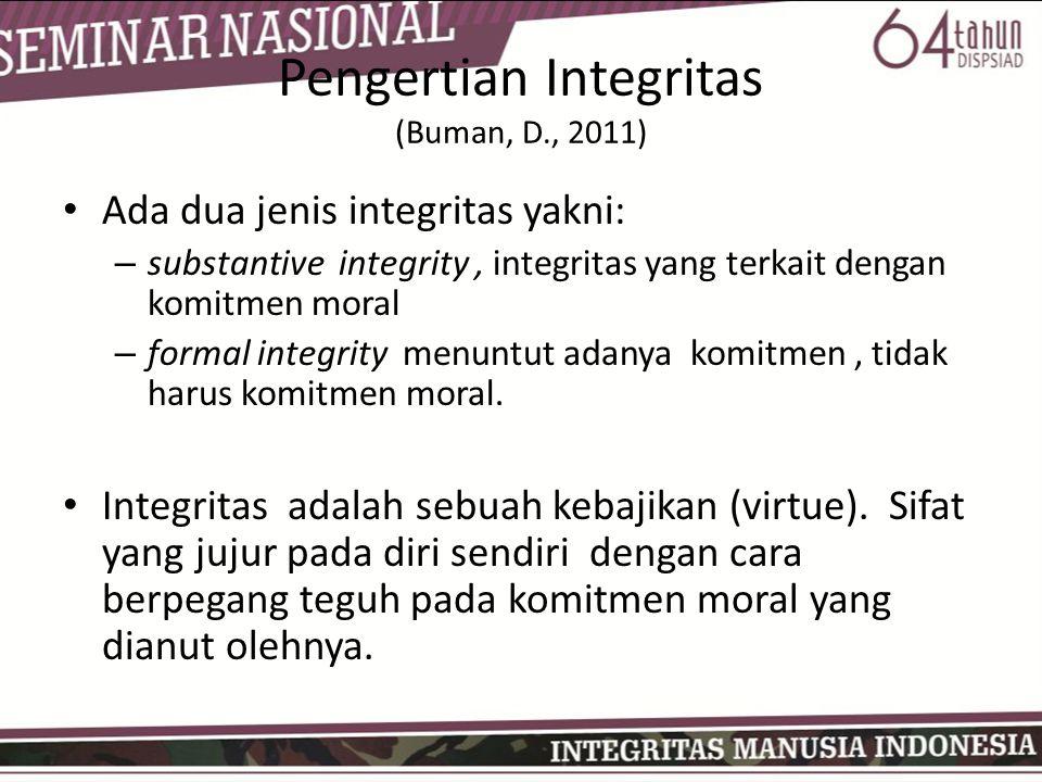 Pengertian Integritas (Buman, D., 2011) • Ada dua jenis integritas yakni: – substantive integrity, integritas yang terkait dengan komitmen moral – for