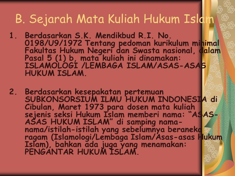 PENDAHULUAN A.Silabus Minimal B.Sejarah Mata Kuliah Hukum Islam C.Kedudukan Hukum Islam Dalam Kurikulum Fakultas Hukum. D.Sasaran Belajar Mata Kuliah