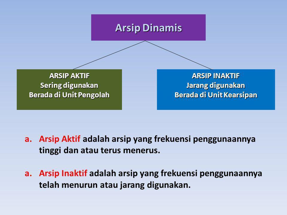 PEMAHAMAN TEORITIS ARSIP SKPD (ARSIP DINAMIS) 1