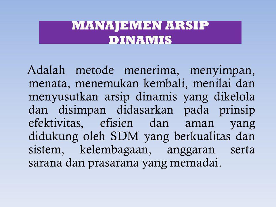 Arsip Dinamis ARSIP AKTIF Sering digunakan Berada di Unit Pengolah ARSIP INAKTIF Jarang digunakan Berada di Unit Kearsipan a.Arsip Aktif adalah arsip