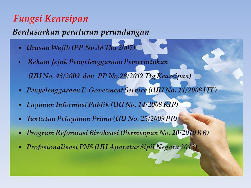 Fungsi Kearsipan Berdasarkan peraturan perundangan • Urusan Wajib (PP No.38 Thn 2007) • Rekam Jejak Penyelenggaraan Pemerintahan (UU No.