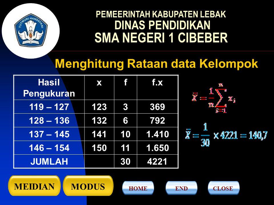 Menghitung Rataan data Data Tunggal Hitunglah Rataan dari data 4,5,6,7,8,10,10,10 Jawab : X = 4 + 5 + 6 + 7 + 8 + 10 + 10 + 10 = 7,5 8 NextBack PEMEERINTAH KABUPATEN LEBAK DINAS PENDIDIKAN SMA NEGERI 1 CIBEBER CLOSEENDHOME
