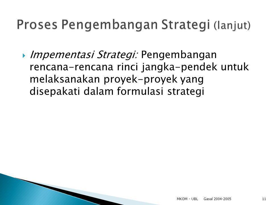  Impementasi Strategi: Pengembangan rencana-rencana rinci jangka-pendek untuk melaksanakan proyek-proyek yang disepakati dalam formulasi strategi Gas