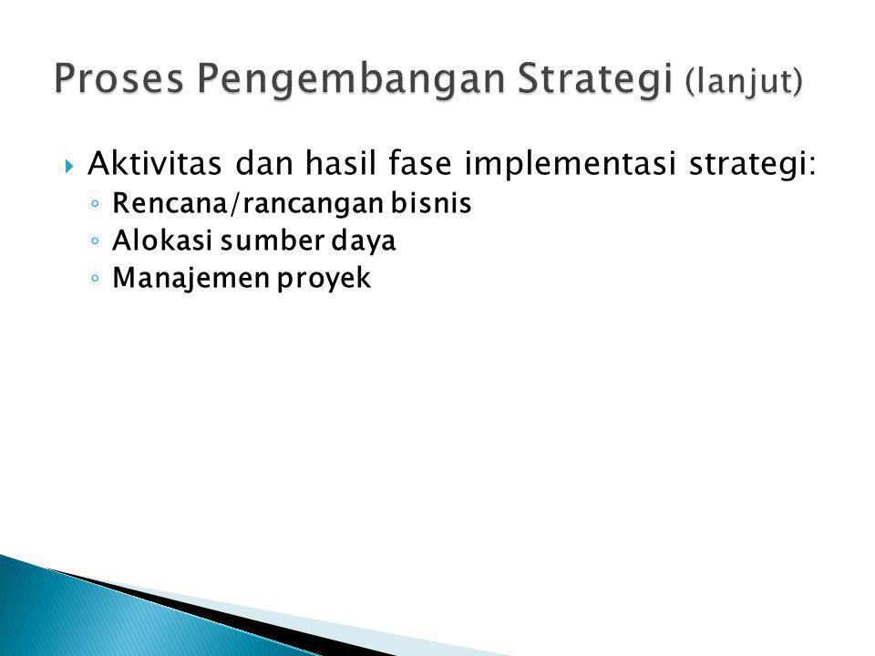  Aktivitas dan hasil fase implementasi strategi: ◦ Rencana/rancangan bisnis ◦ Alokasi sumber daya ◦ Manajemen proyek