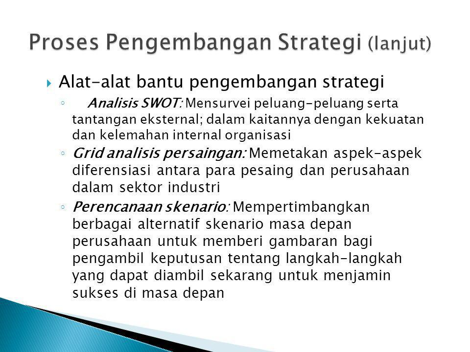  Alat-alat bantu pengembangan strategi ◦ Analisis SWOT: Mensurvei peluang-peluang serta tantangan eksternal; dalam kaitannya dengan kekuatan dan kele