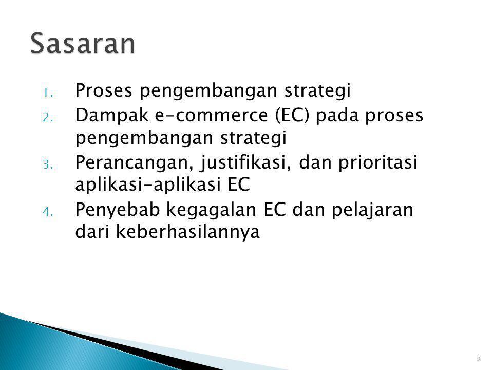 1. Proses pengembangan strategi 2. Dampak e-commerce (EC) pada proses pengembangan strategi 3. Perancangan, justifikasi, dan prioritasi aplikasi-aplik