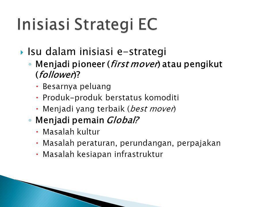  Isu dalam inisiasi e-strategi ◦ Menjadi pioneer (first mover) atau pengikut (follower)?  Besarnya peluang  Produk-produk berstatus komoditi  Menj