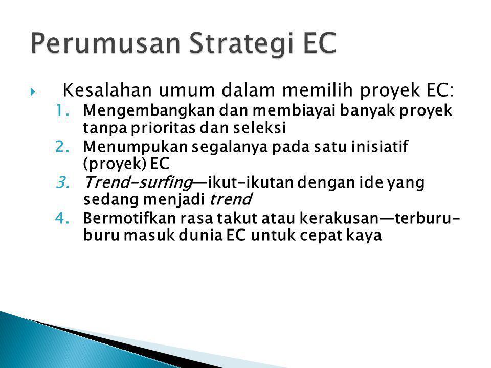  Kesalahan umum dalam memilih proyek EC: 1.Mengembangkan dan membiayai banyak proyek tanpa prioritas dan seleksi 2.Menumpukan segalanya pada satu ini