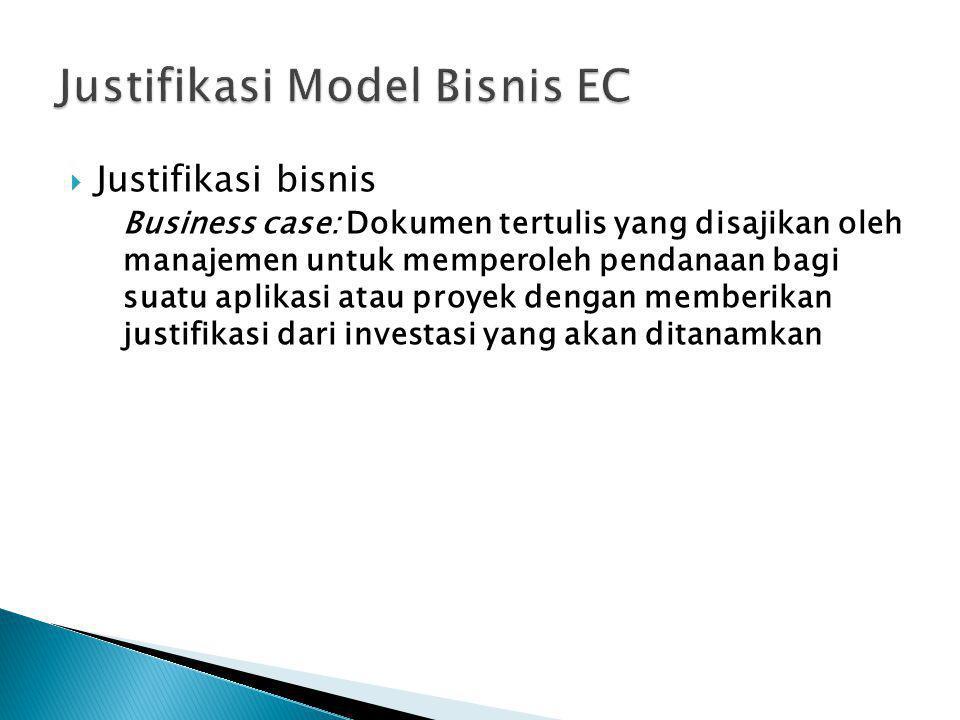  Justifikasi bisnis Business case: Dokumen tertulis yang disajikan oleh manajemen untuk memperoleh pendanaan bagi suatu aplikasi atau proyek dengan m