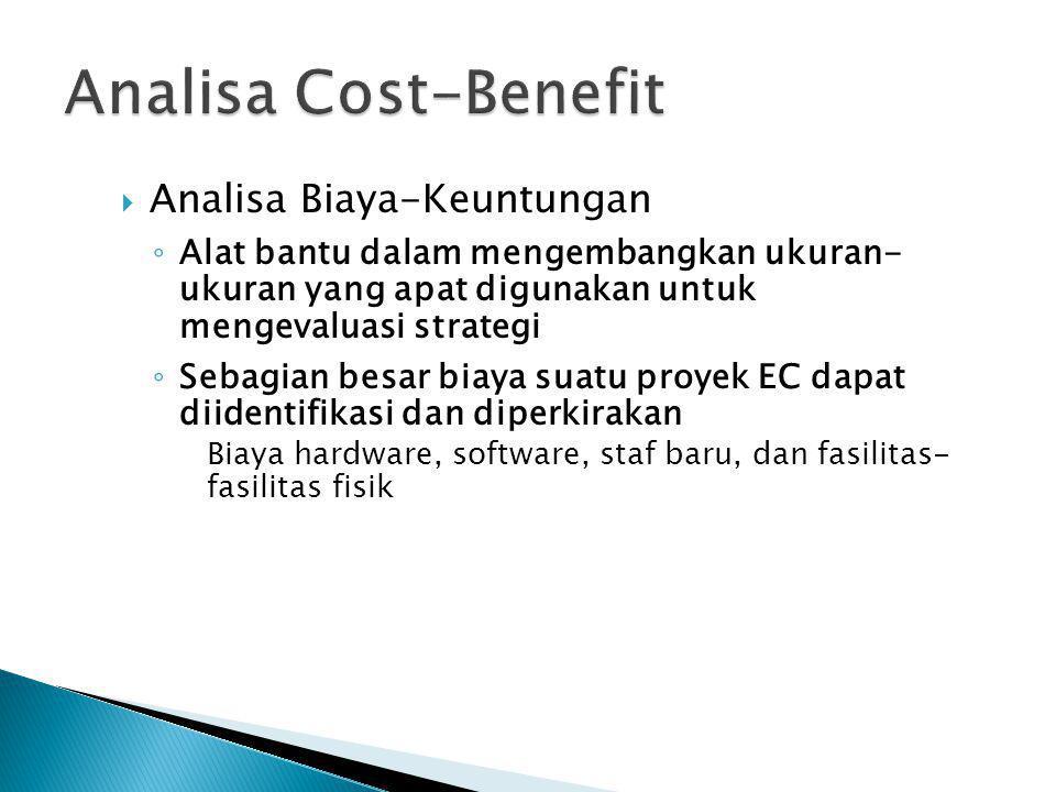 Analisa Biaya-Keuntungan ◦ Alat bantu dalam mengembangkan ukuran- ukuran yang apat digunakan untuk mengevaluasi strategi ◦ Sebagian besar biaya suat