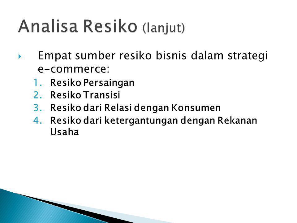  Empat sumber resiko bisnis dalam strategi e-commerce: 1.Resiko Persaingan 2.Resiko Transisi 3.Resiko dari Relasi dengan Konsumen 4.Resiko dari keter