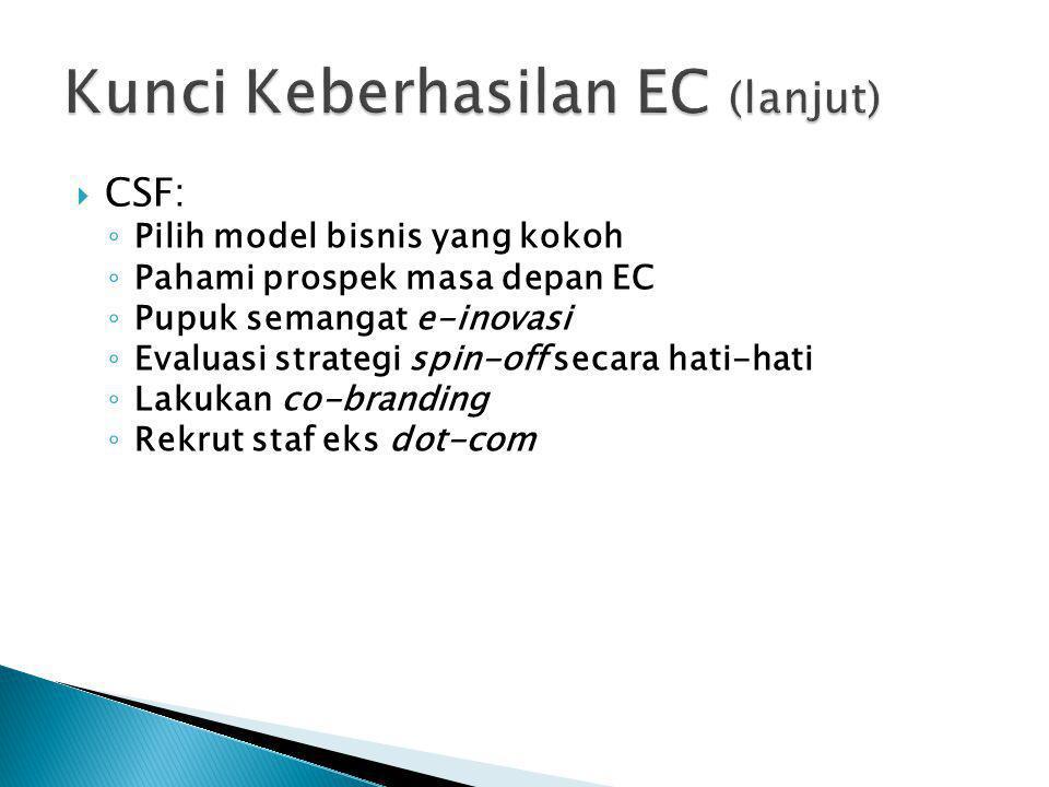  CSF: ◦ Pilih model bisnis yang kokoh ◦ Pahami prospek masa depan EC ◦ Pupuk semangat e-inovasi ◦ Evaluasi strategi spin-off secara hati-hati ◦ Lakuk