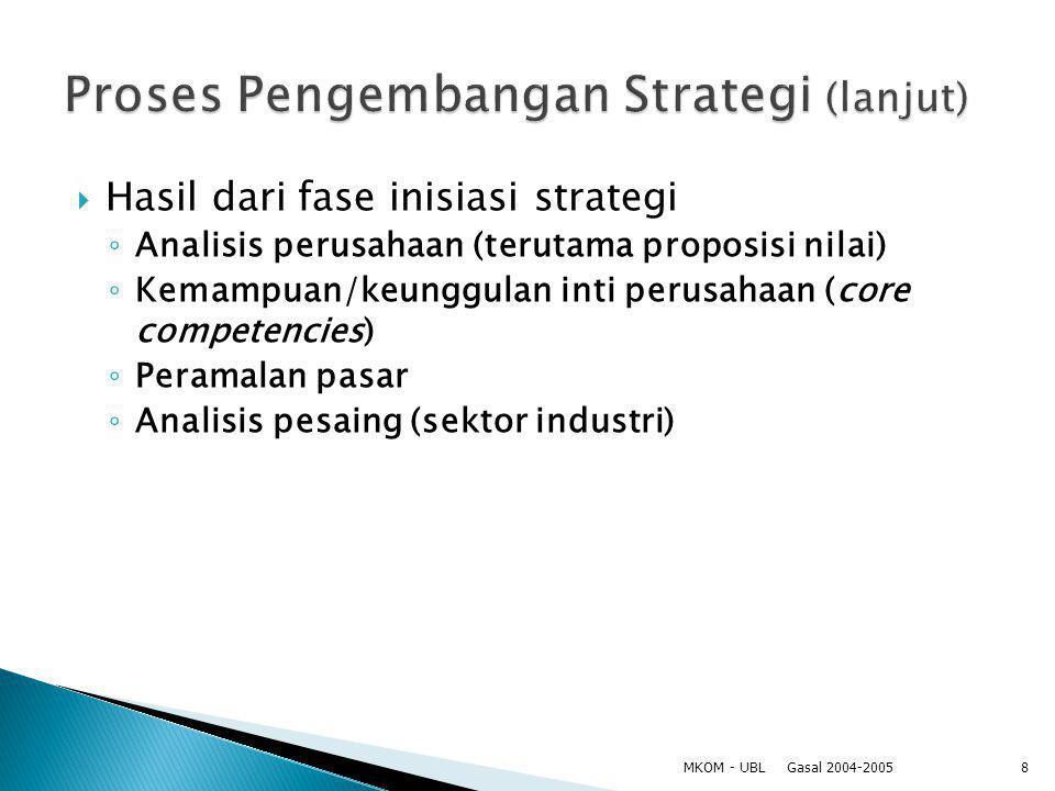  Hasil dari fase inisiasi strategi ◦ Analisis perusahaan (terutama proposisi nilai) ◦ Kemampuan/keunggulan inti perusahaan (core competencies) ◦ Pera