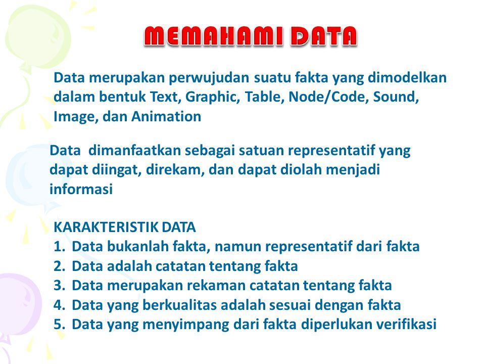 Data merupakan perwujudan suatu fakta yang dimodelkan dalam bentuk Text, Graphic, Table, Node/Code, Sound, Image, dan Animation Data dimanfaatkan seba