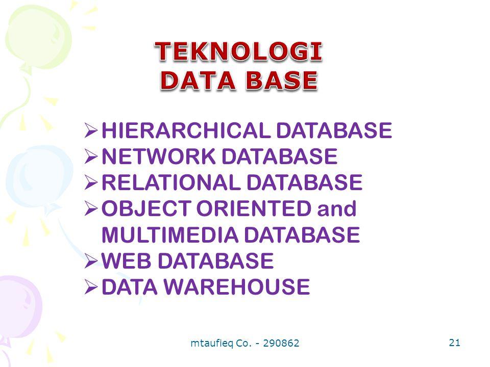  HIERARCHICAL DATABASE  NETWORK DATABASE  RELATIONAL DATABASE  OBJECT ORIENTED and MULTIMEDIA DATABASE  WEB DATABASE  DATA WAREHOUSE mtaufieq Co