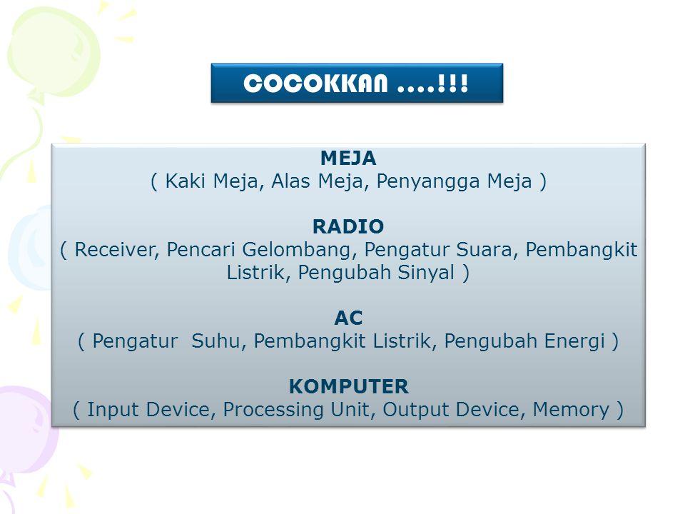 COCOKKAN ….!!! MEJA ( Kaki Meja, Alas Meja, Penyangga Meja ) RADIO ( Receiver, Pencari Gelombang, Pengatur Suara, Pembangkit Listrik, Pengubah Sinyal