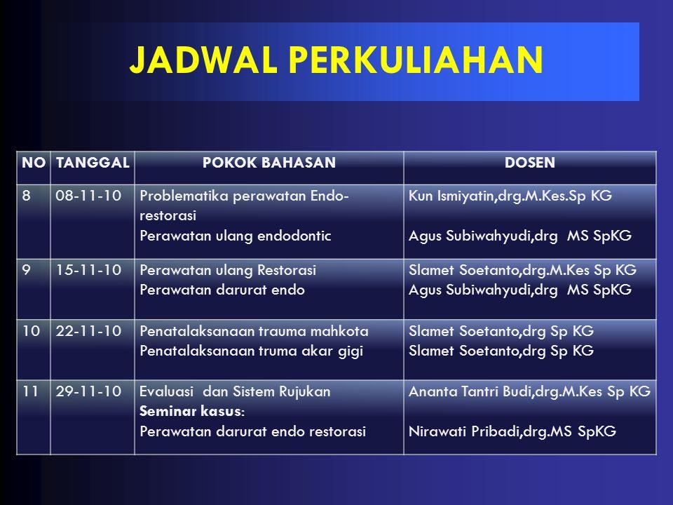 JADWAL PERKULIAHAN NOTANGGALPOKOK BAHASANDOSEN 120-09- 10Kuliah Pengantar Estetik & Kosmetik Agus Subiwahyudi,drg MS.