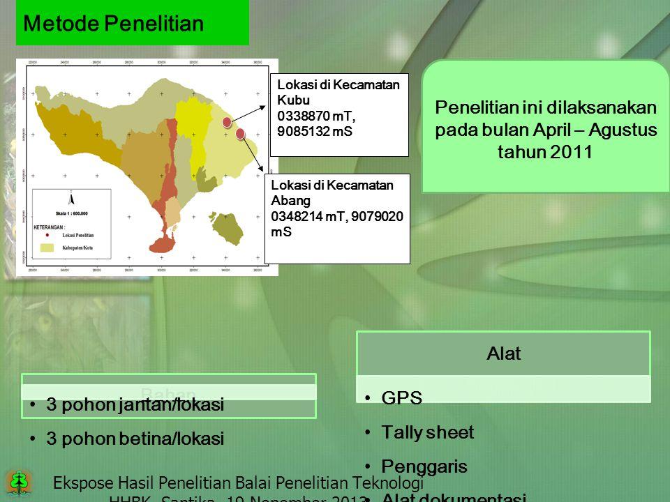 Ekspose Hasil Penelitian Balai Penelitian Teknologi HHBK, Santika, 19 Nopember 2013 Lokasi di Kecamatan Kubu 0338870 mT, 9085132 mS Lokasi di Kecamata