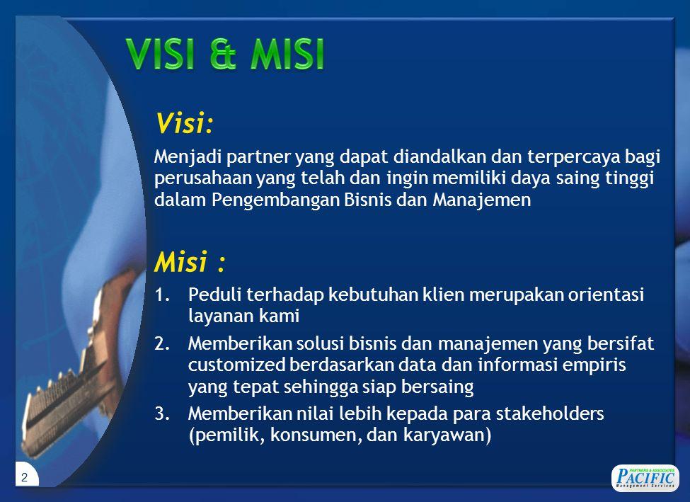 3 MGR MARKETING & COMMUNICATION MGR OPERATIONAL MGR OPERATIONAL MGR HRD & UMUM MGR HRD & UMUM MGR KEUANGAN MGR KEUANGAN TRAINING KONSULTANSI RISET