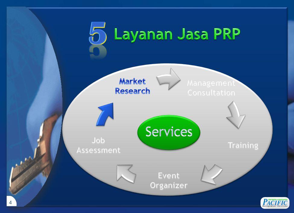 5  Riset Market Size & Market Share  Studi Kelayakan Pemasaran / Bisnis  Riset Potensi Pasar 1.