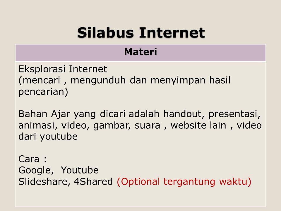 Materi Membuat Presentasi Visual Informatif dan Menarik Adaptasi referensi dari internet sesuai kebutuhan – Ada template untuk Presentasi yang akan dibuat Perhatikan – hindari Plagiarisme Silabus Power Point