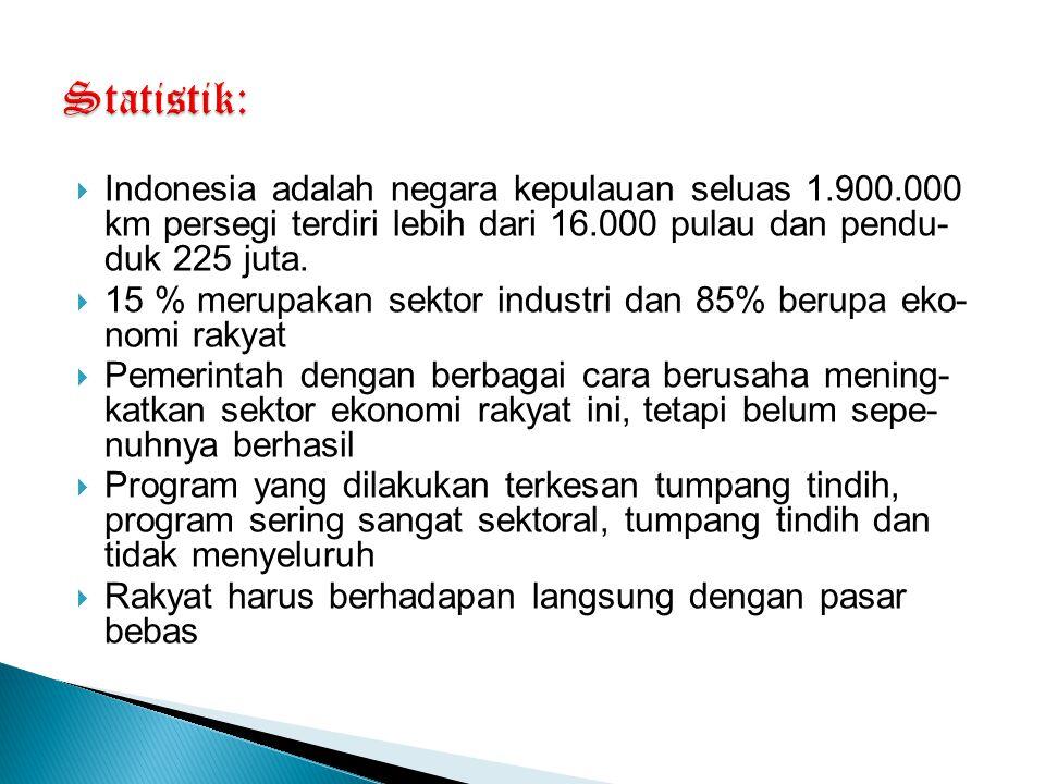  Indonesia adalah negara kepulauan seluas 1.900.000 km persegi terdiri lebih dari 16.000 pulau dan pendu- duk 225 juta.  15 % merupakan sektor indus