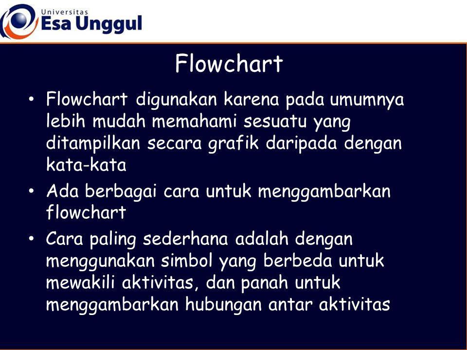 • Flowchart digunakan karena pada umumnya lebih mudah memahami sesuatu yang ditampilkan secara grafik daripada dengan kata-kata • Ada berbagai cara untuk menggambarkan flowchart • Cara paling sederhana adalah dengan menggunakan simbol yang berbeda untuk mewakili aktivitas, dan panah untuk menggambarkan hubungan antar aktivitas Flowchart