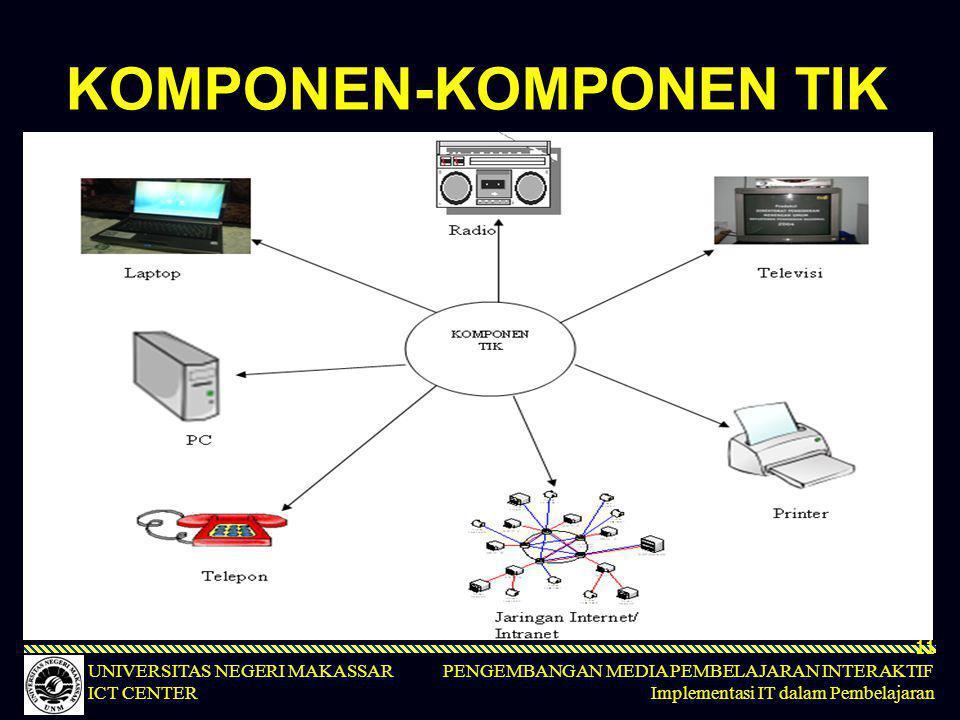 PENGEMBANGAN MEDIA PEMBELAJARAN INTERAKTIF Implementasi IT dalam Pembelajaran UNIVERSITAS NEGERI MAKASSAR ICT CENTER KOMPONEN-KOMPONEN TIK 11