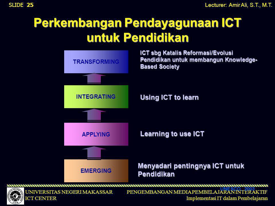 PENGEMBANGAN MEDIA PEMBELAJARAN INTERAKTIF Implementasi IT dalam Pembelajaran UNIVERSITAS NEGERI MAKASSAR ICT CENTER TRANSFORMING INTEGRATING APPLYING