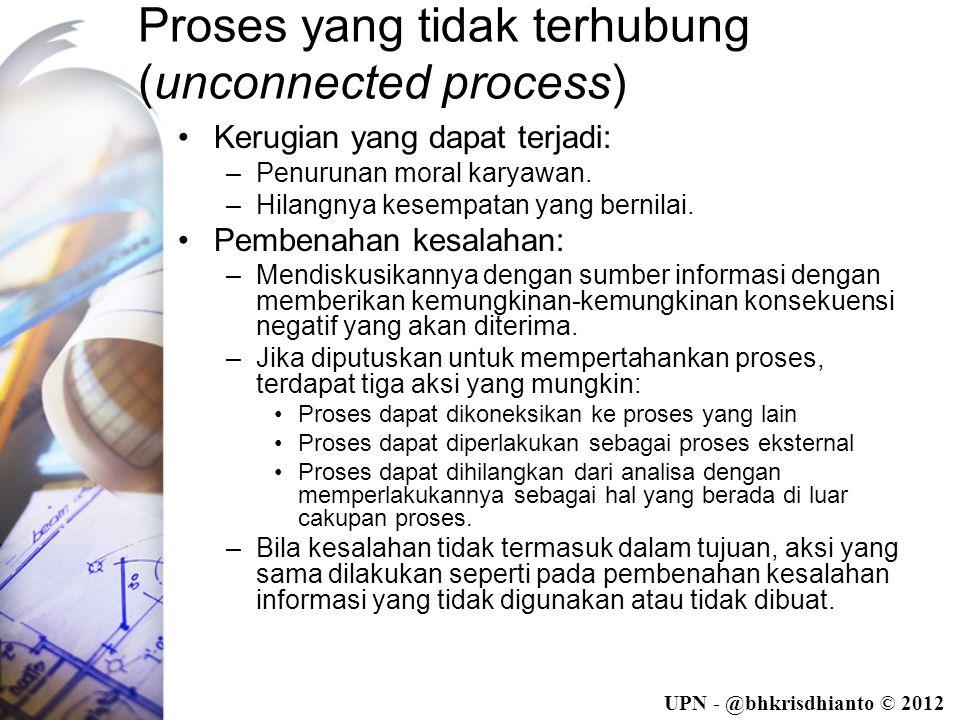 UPN - @bhkrisdhianto © 2012 Proses yang tidak terhubung (unconnected process) •Kerugian yang dapat terjadi: –Penurunan moral karyawan.