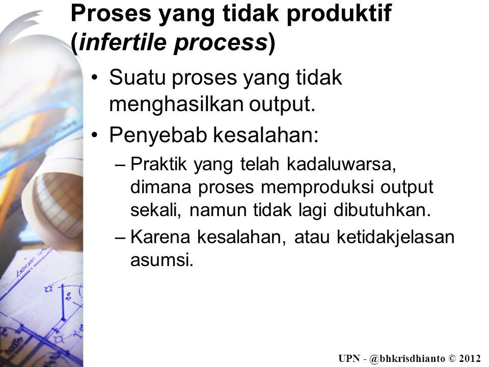 UPN - @bhkrisdhianto © 2012 Proses yang tidak produktif (infertile process) •Suatu proses yang tidak menghasilkan output.