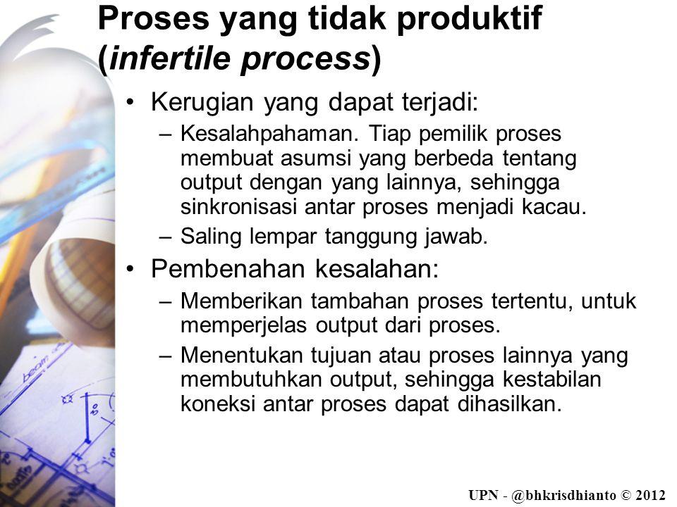 UPN - @bhkrisdhianto © 2012 Proses yang tidak produktif (infertile process) •Kerugian yang dapat terjadi: –Kesalahpahaman.