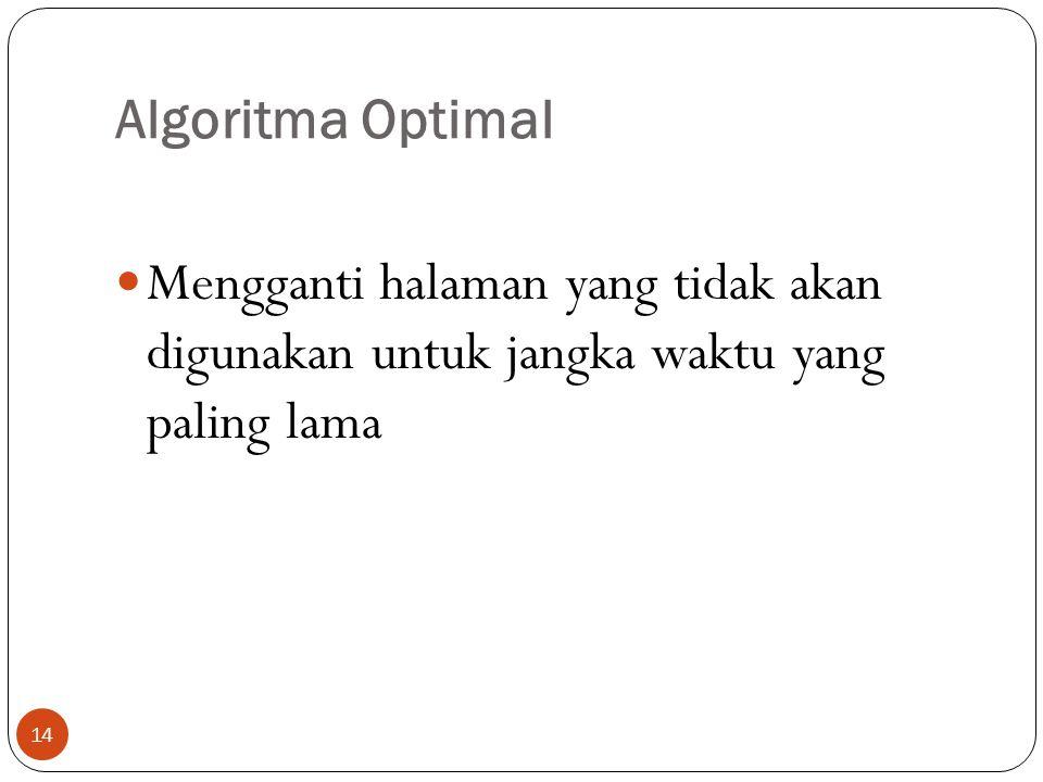 Algoritma Optimal 14  Mengganti halaman yang tidak akan digunakan untuk jangka waktu yang paling lama